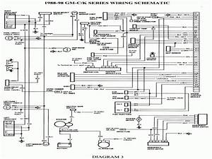 98 Chevy 1500 Fuse Box Diagram