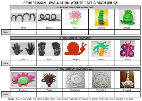 progression pate a modeler progression pate a modeler maternelle 28 images progression p 226 te 224 modeler ps chez