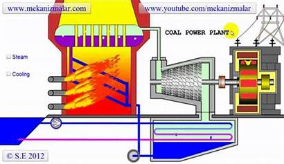 Plant Power Nuclear Energy Gifs Coal Animation