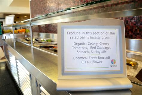 added local food hubs ucsb current