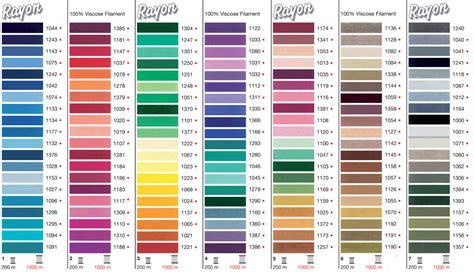 Passende Farben by Rayon No 40 1000m