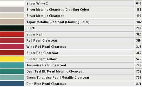 auto paint codes 6th paint color codes toyota