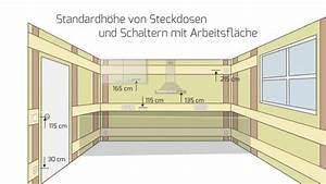 Küchen Höhen Normen : die h he von steckdosen und schaltern bei der elektroinstallation ~ Eleganceandgraceweddings.com Haus und Dekorationen