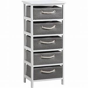 Meuble A Panier : meuble avec panier de rangement corneille ~ Teatrodelosmanantiales.com Idées de Décoration