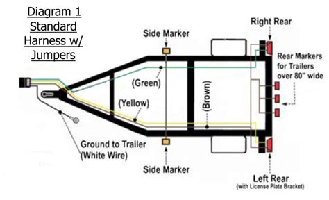Utility Trailer Light Wiring Diagram Required Parts