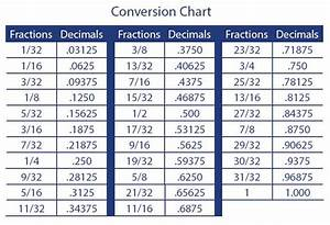Keyboard Alt Codes Reference Chart Fraction To Decimal Conversion Chart Free Label