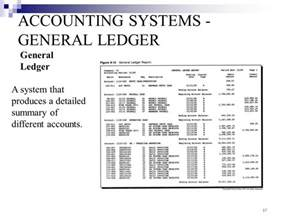 General Ledger Accounting System
