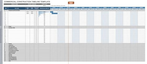 construction timeline template construction timeline template collection smartsheet
