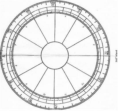 360 Degree Wheel Printable Chart Astrology Zodiac