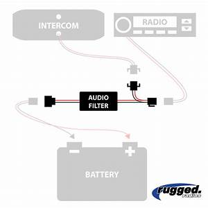 Audio Filter For Radio  U0026 Intercom  Audio