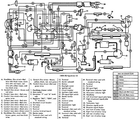 Harley Davidson Wiring Diagram And Schematic by Harley Davidson Sportster 1968 1969 Electrical Wiring