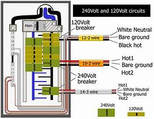 120v Sub Panel Wiring Diagram Square D Panel Diagram