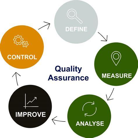 assurance bureau bhos quality assurance