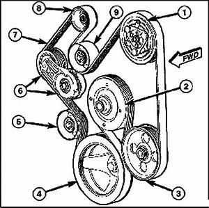 Serpentine Belt Diagram For Dodge Ram 2500 Hemi 2006