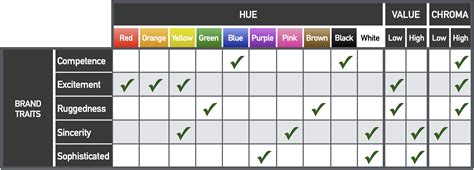 color psychology  complete guide  marketers