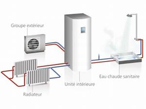Pompe A Chaleur Avis : pompe a chaleur air eau hitachi energie renouvelable et ~ Melissatoandfro.com Idées de Décoration