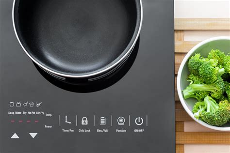induction cookware  buy  february