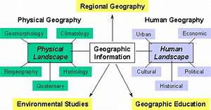 Regional Geography Assignment Help