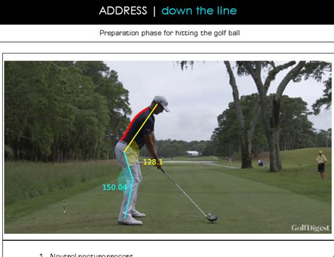 Golf Swing Analysis by Golf Swing Analysis