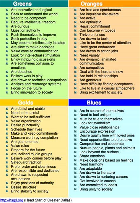 true color test true colors personality test enn convention