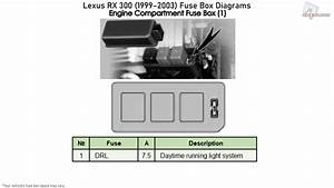 Lexus Rx 300  1999-2003  Fuse Box Diagrams