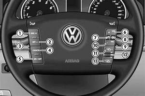 The Controls On The Multifunction Steering Wheel