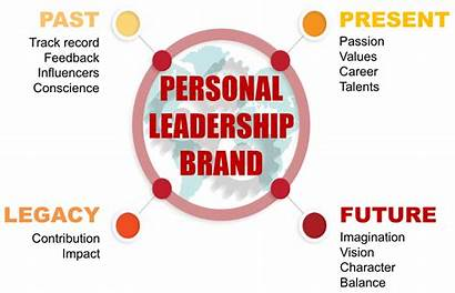 Leadership Brand Personal Legacy Branding Know Create