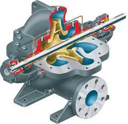 superior industrial equipment flowserve