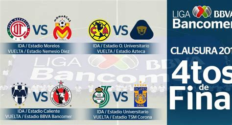 Liguilla Liga MX 2018: fechas, horarios y canales por ...