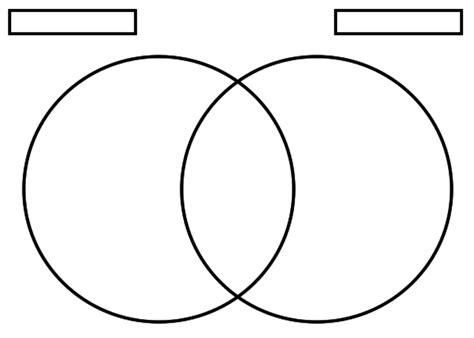 Venn Diagram Template Worksheet Venn Diagram Worksheet Worksheet