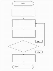 Free Work Flow Chart Template Awesome Blank Process Flow