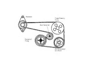 similiar chevy aveo timing belt diagram keywords chevy aveo timing belt marks on chevrolet aveo engine diagram 2002