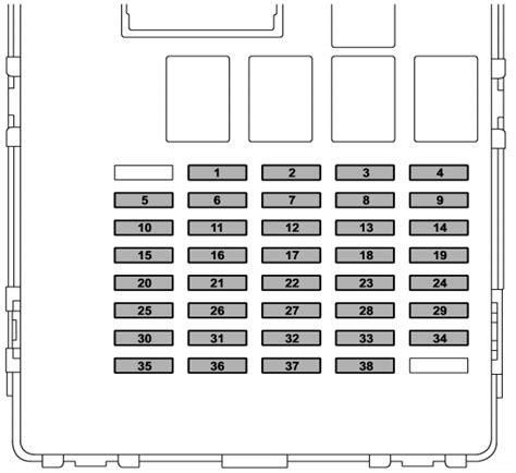Subaru Impreza Fuse Diagram by Subaru Impreza 2017 2019 Fuse Box Diagram Auto Genius