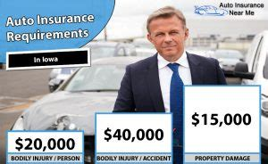 Browse the best car insurance agents and car insurance companies near you with us here at car insurance near me. Iowa Auto Insurance | Cheap Auto Insurance - Auto Insurance Near Me