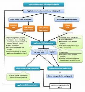 Diagram  Line Diagram App Full Version Hd Quality Diagram