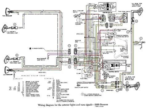 1977 Ford Radio Wiring Diagram by 1971 Ford F100 Wiring Diagram Trucks User Gallery Wiring