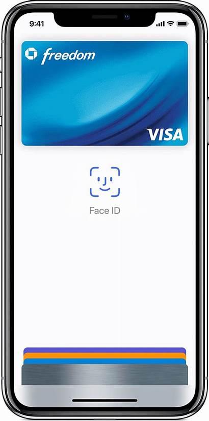 Apple Pay Iphone Payment Facial Face App