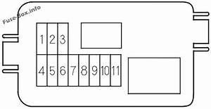 Fuse Box 2005 Honda Pilot : fuse box diagram honda pilot 2003 2008 ~ A.2002-acura-tl-radio.info Haus und Dekorationen