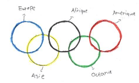 les jeux olympiques modernes la naissance des jeux olympiques modernes le bam