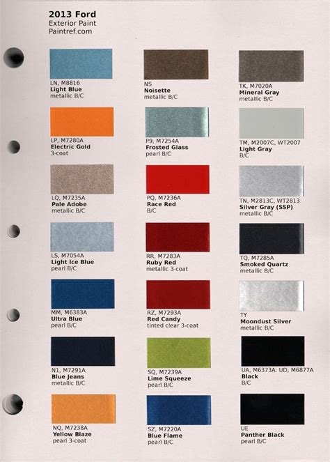 ford paint codes 2017 grasscloth wallpaper