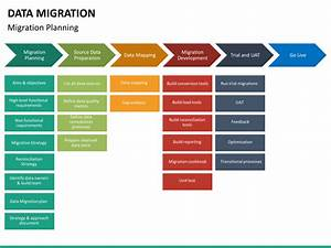 data migration powerpoint template sketchbubble With data migration document template
