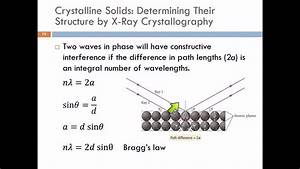 11 10 Crystalline Solids  Determining Their Structure By X