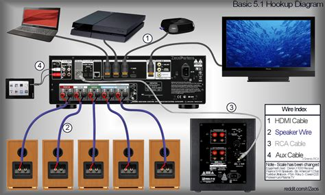 home audio wiring diagram of theater system harness auto