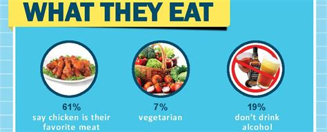 slim by design this infographic reveals the daily habits of naturally
