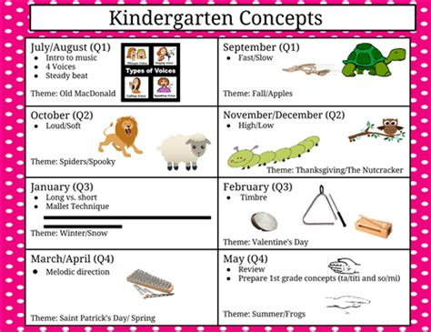 k curriculum k curriculum 158   Kindergarten%20Concepts%20(2)