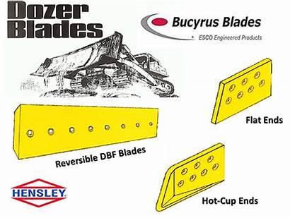 Cutting Dozer Blades Edges Scraper Loader Rc