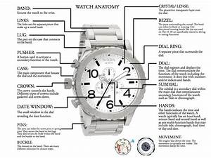 Watch Parts Names