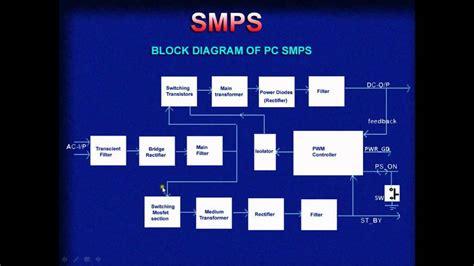 Circuit Diagram Smps