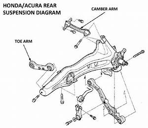 Honda Civic Suspension Diagram