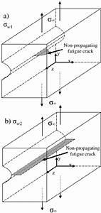 Schematic Diagrams Of Non